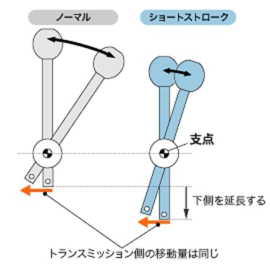 hikaku_gra.jpg